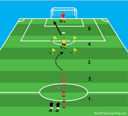 Defending the Counter Attack – Continuous