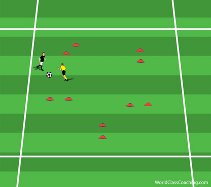 Continuous 1v1 Under Tight Pressure