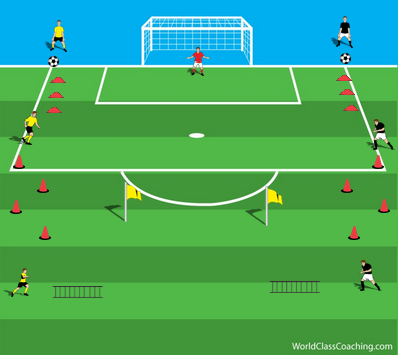 High Tempo 4v1 Conditioning Game