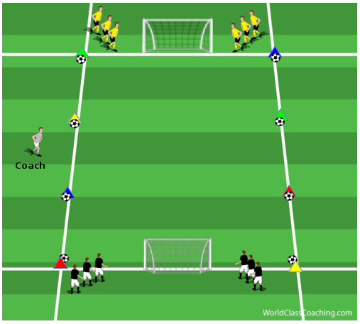 Speed and Power in 1v1
