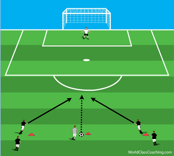 Speed Endurance and Ball Control