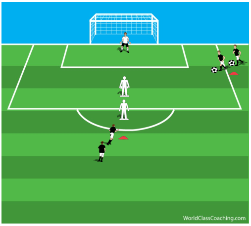 Dribbling Races For Fitness