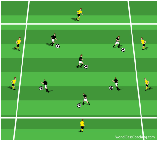 Strength and Speed in 1v1 Possession