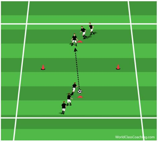 Anaerobic Endurance in 5v5+4 Conditioned Game