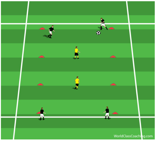 1v1 Circuit focused on Anaerobic Endurance