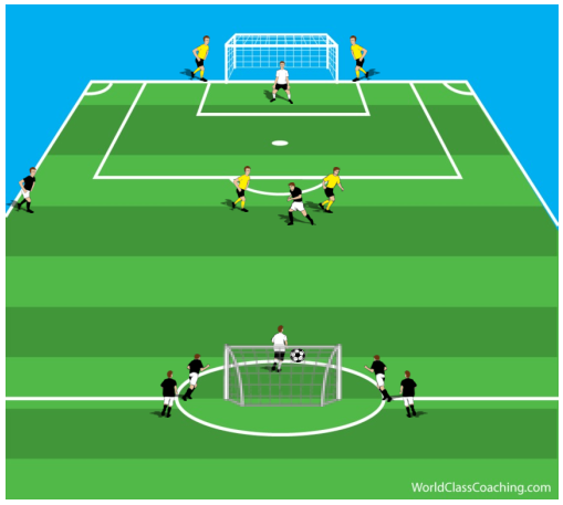 3v2 Game with Aerobic Power