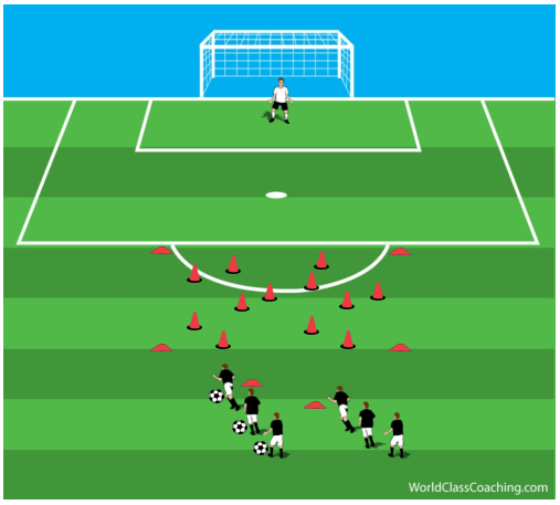 1v2 Transition Conditioning Practice