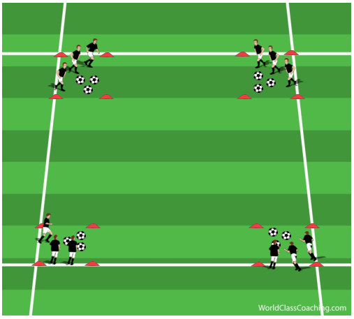 Four-Stadiums Dribbling Game Intervals
