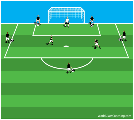 Finishing Drill to Improve Reaction Speed