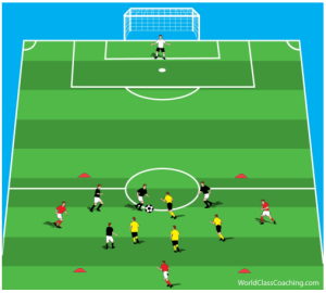 Counter Attacking with Speed Endurance