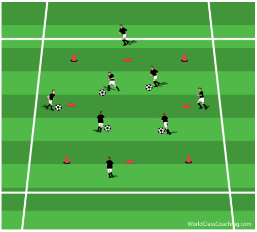 Passing and Dribbling Square