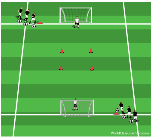 Shooting Circuit and Starting Speed