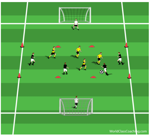 Attacking in the Middle Third and Anaerobic Capacity