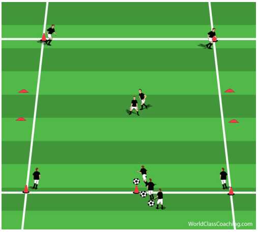 Opposed Passing Pattern and Speed