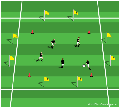 Passing Sequence with Repeated Sprints