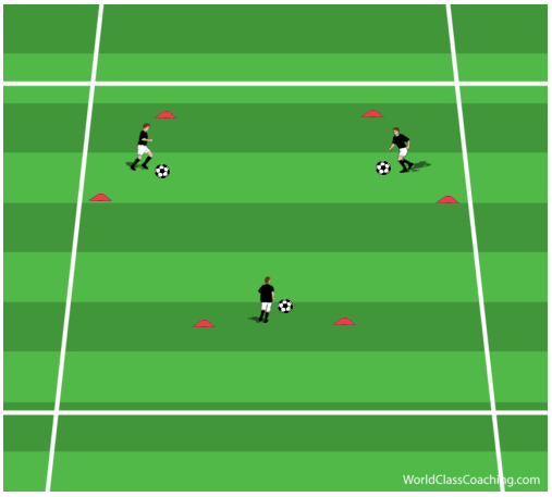 Three Goal 1 v 1 Game