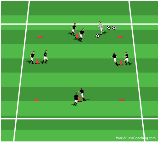 Possession Game to Develop Strength