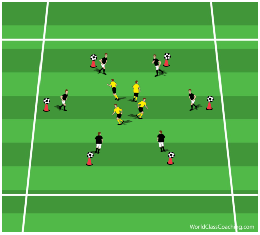 Shielding Game for Strength and Skill