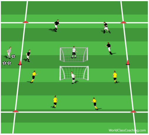 Reverse Goals Game to Develop Aerobic Power