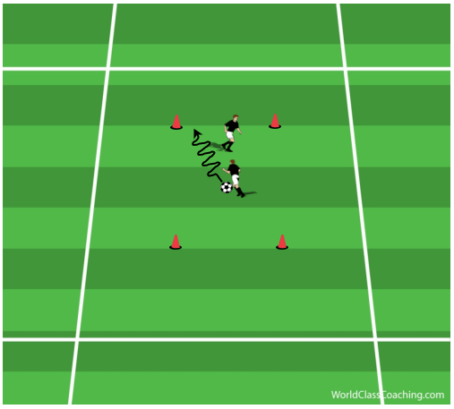 5 v 5 + 2 Transition Game to Develop Aerobic Power