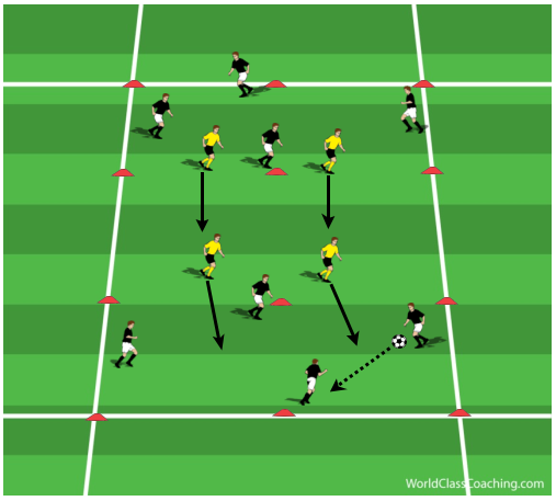 Switching Play Possession Game
