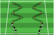 Ball Control with Sprints