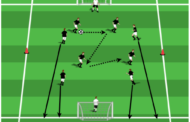 Small Sided Game to Improve Anaerobic Endurance