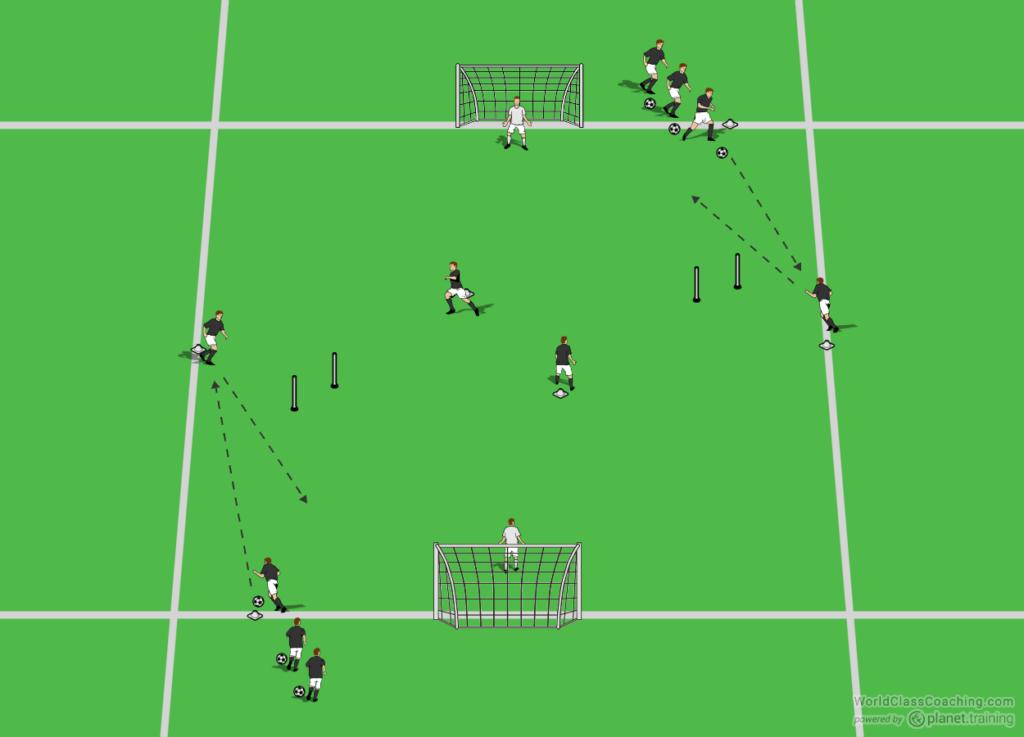 Football Team Building Drills